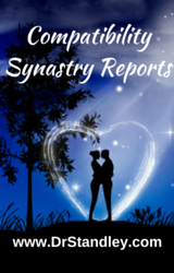 Compatibility Synastry Report
