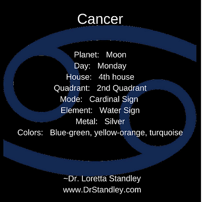 Cancer Daily Horoscope: Tomorrow