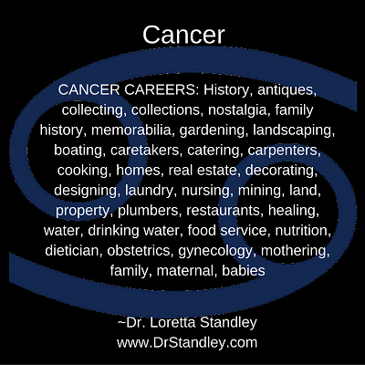 Cancer Astro Memes - Download, Share, Pin, Post, Save, Quotes and