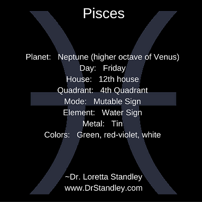 Pisces Astro Memes - Download, Share, Pin, Post, Save, Quotes and