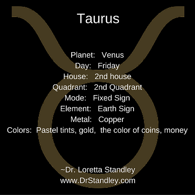 Taurus Astro Meme on DrStandley.com - Click and Share!
