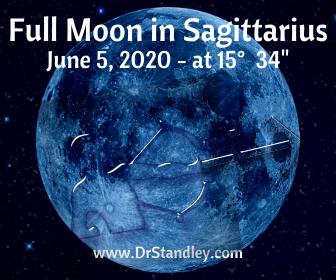 The Full Moon Lunar Eclipse in Sagittarius on DrStandley.com