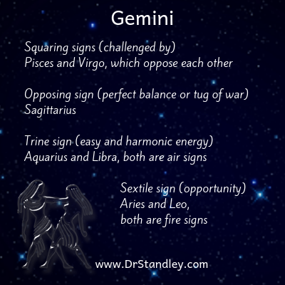 All about Gemini on DrStandley.com