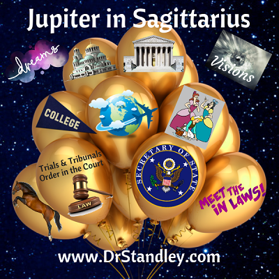 Jupiter in Sagittarius - Transiting Degrees Calendar November 8, 2018 until December 2, 2019 on DrStandley.com