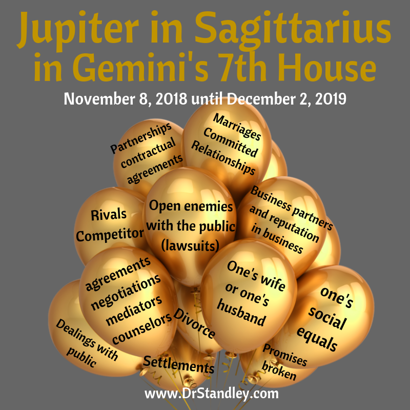 Jupiter in Sagittarius from November 8, 2018 until December 2, 2019