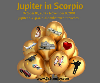 Jupiter Astrological Calendar through the Signs - How long