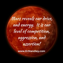 Mars is the planet of drive, assertion and aggression
