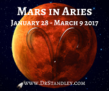 Mars in Aries aspect on DrStandley.com
