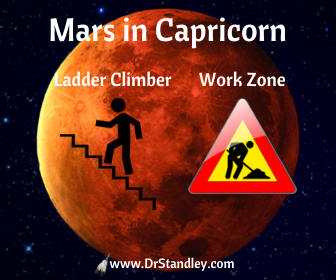 Mars in Capricorn on DrStandley.com