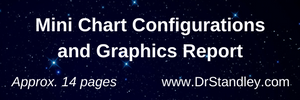 Mini Chart Configurations and Graphics