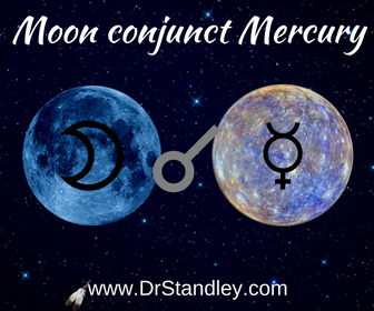 Moon – Mercury Aspects in the Natal Chart