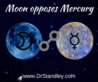 Moon opposing Mercury on DrStandley.com