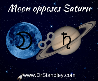 Moon opposing Saturn on DrStandley.com