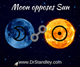 the Moon opposing the Sun on Wednesday, March 20, 2019 on DrStandley.com