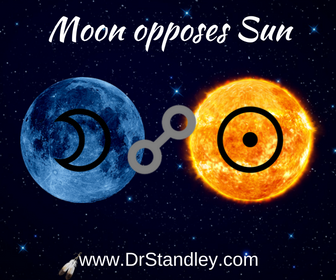 Moon opposing Sun on DrStandley.com