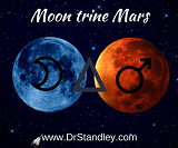 Moon trine Mars on Wednesday, March 20, 2019 on DrStandley.com