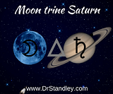 Moon trine Saturn on Wednesday, March 20, 2019 on DrStandley.com