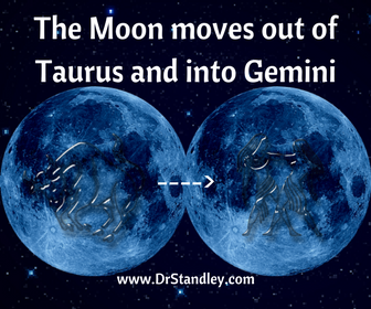 Moon in Taurus - The Moon is exalted in the sign of Taurus, meaning that it is in its highest and best placement.