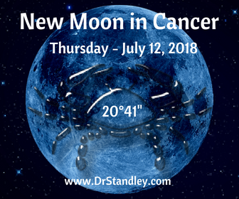 The New Moon in Cancer is on Thursday, July 12, 2018 at exactly 10:48 PM EDT at 20 degrees 41 minutes, which carries the motto, 'I feel therefore I am.' on DrStandley.com