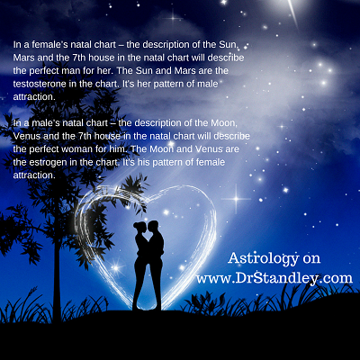 Love, Romance and Compatibility through the signs