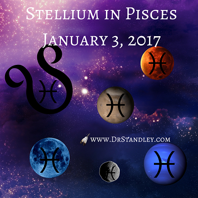 A Stellium is a cluster of at least four or more planets in the same sign and same house. A 10° orb is a must if the planets are in different signs in the same house and even this would be a judgment call on the part of the astrologer.