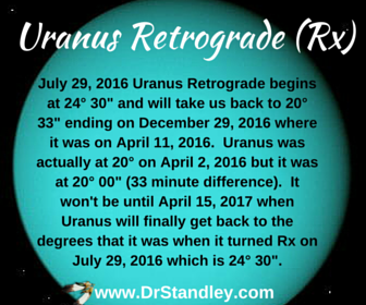 Uranus Retrograde on DrStandley.com