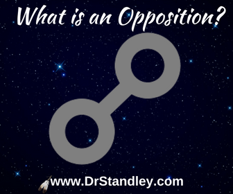 What is an Opposition aspect in astrology?